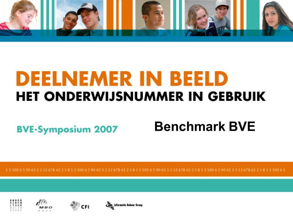 Benchmark BVE