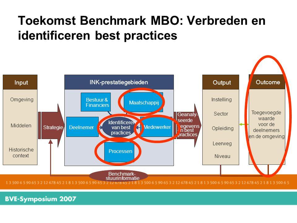 Toekomst Benchmark MBO: Verbreden en identificeren best practices
