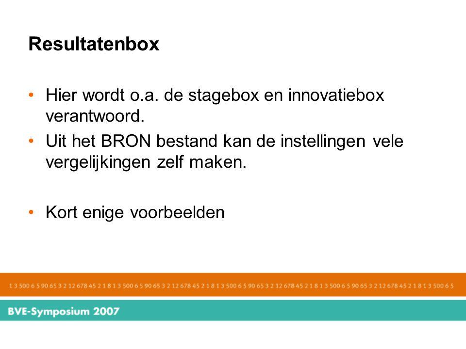 Resultatenbox Hier wordt o.a. de stagebox en innovatiebox verantwoord.