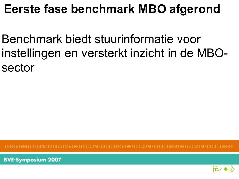 Eerste fase benchmark MBO afgerond