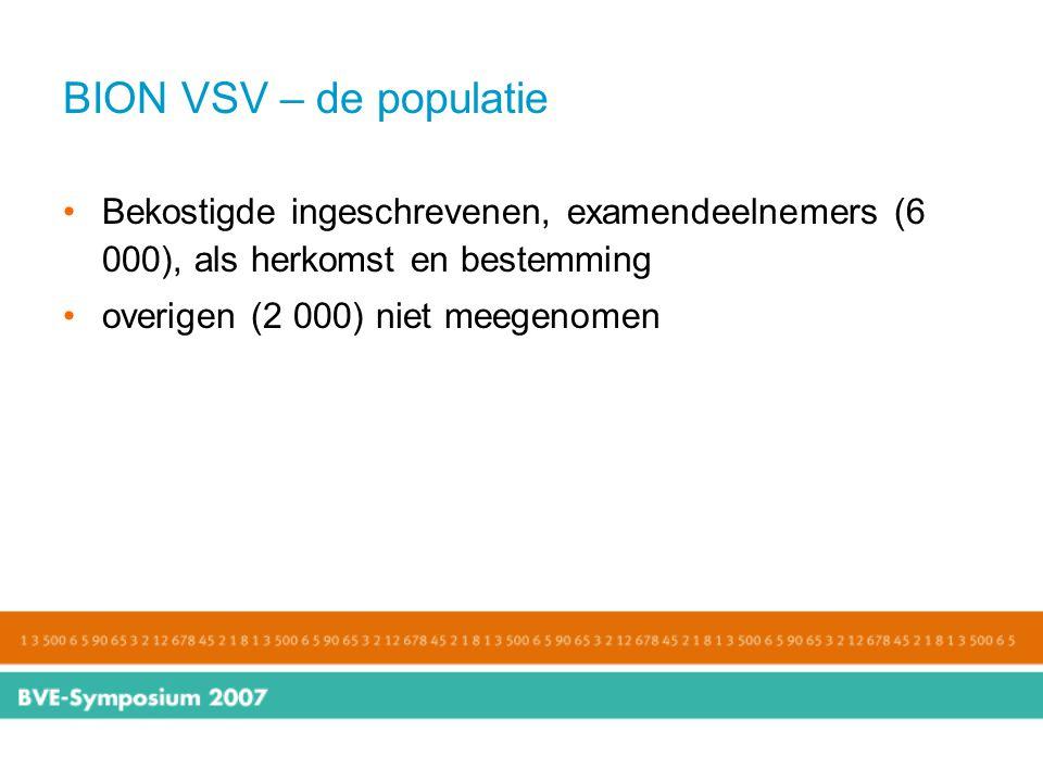 BION VSV – de populatie Bekostigde ingeschrevenen, examendeelnemers (6 000), als herkomst en bestemming.