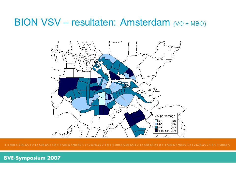 BION VSV – resultaten: Amsterdam (VO + MBO)