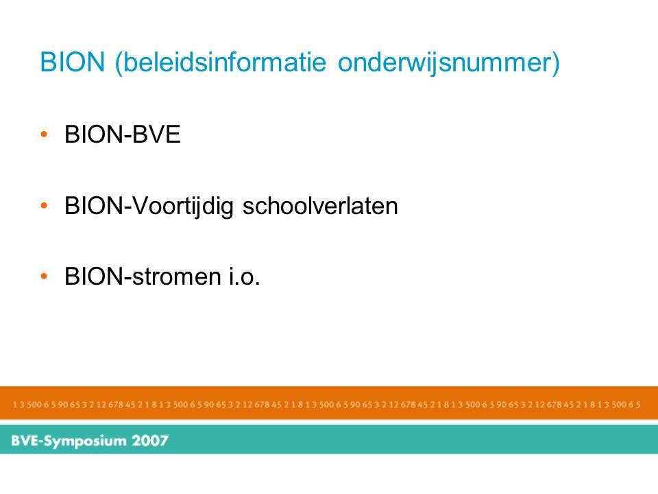 BION (beleidsinformatie onderwijsnummer)