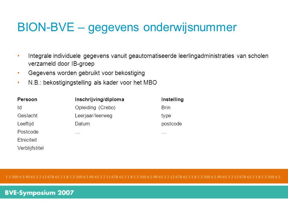 BION-BVE – gegevens onderwijsnummer