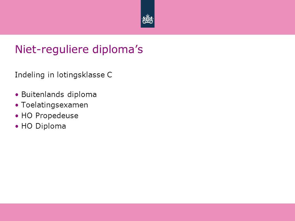 Niet-reguliere diploma's