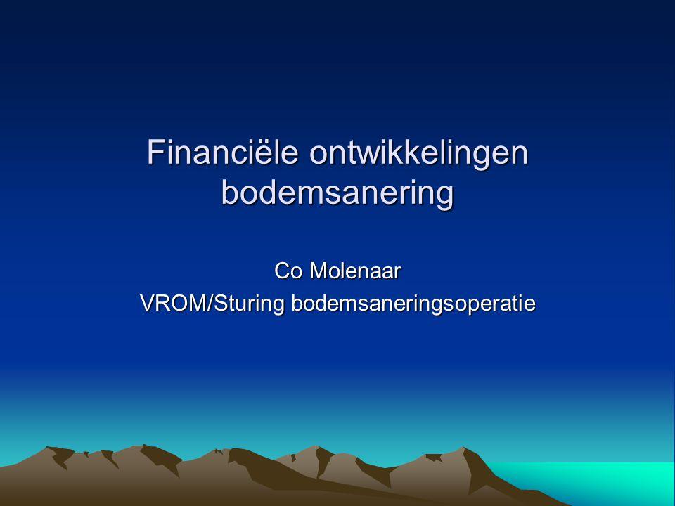 Financiële ontwikkelingen bodemsanering