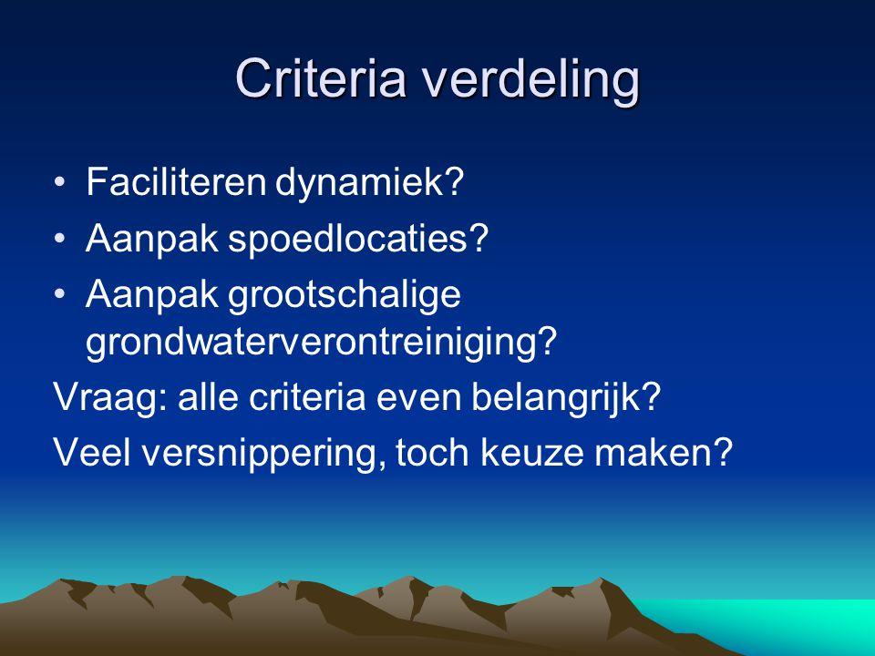 Criteria verdeling Faciliteren dynamiek Aanpak spoedlocaties