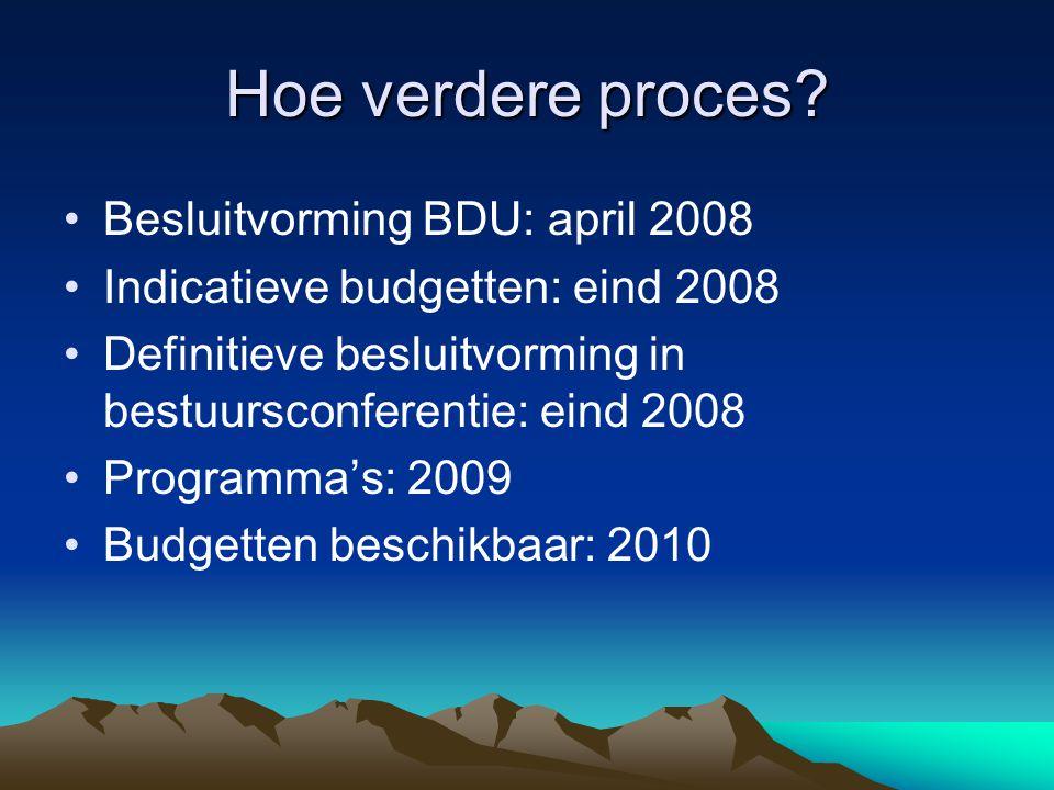 Hoe verdere proces Besluitvorming BDU: april 2008