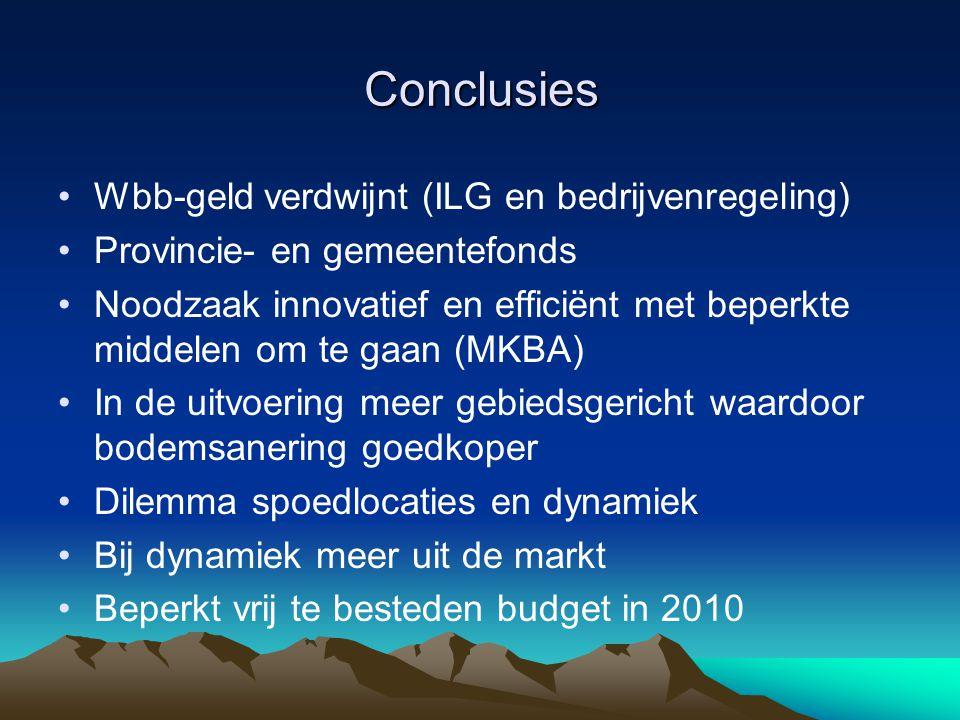 Conclusies Wbb-geld verdwijnt (ILG en bedrijvenregeling)
