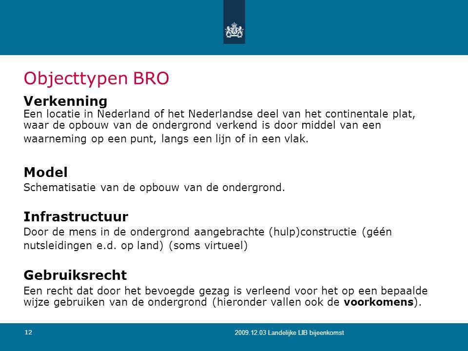 Objecttypen BRO