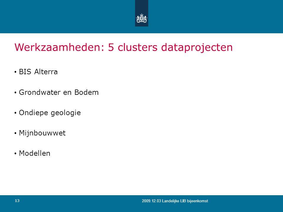 Werkzaamheden: 5 clusters dataprojecten