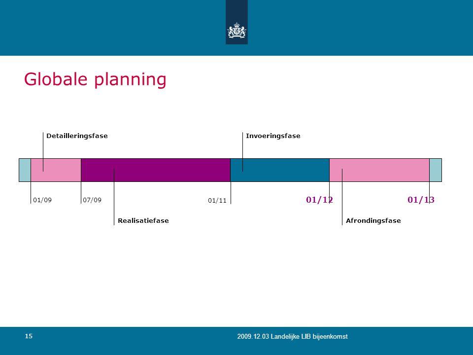 Globale planning 01/09. 07/09. 01/11. 01/12. 01/13. Detailleringsfase. Invoeringsfase. Realisatiefase.