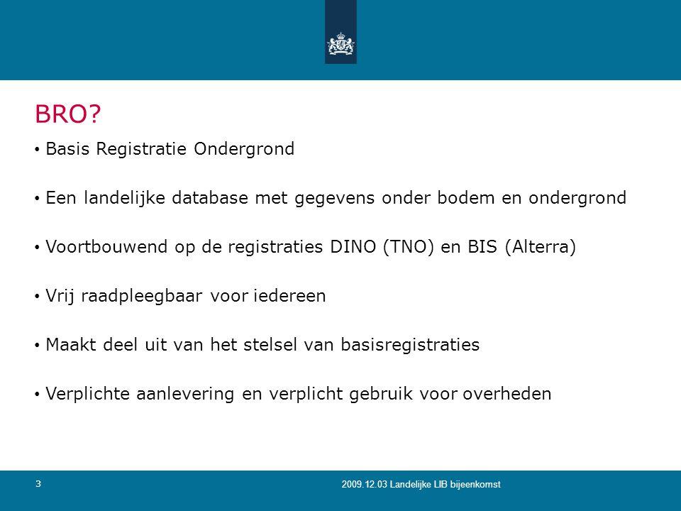 BRO Basis Registratie Ondergrond