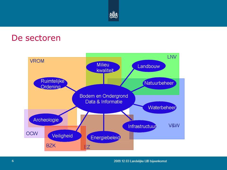 De sectoren 2009.12.03 Landelijke LIB bijeenkomst