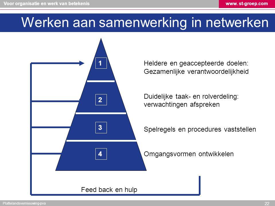 Werken aan samenwerking in netwerken