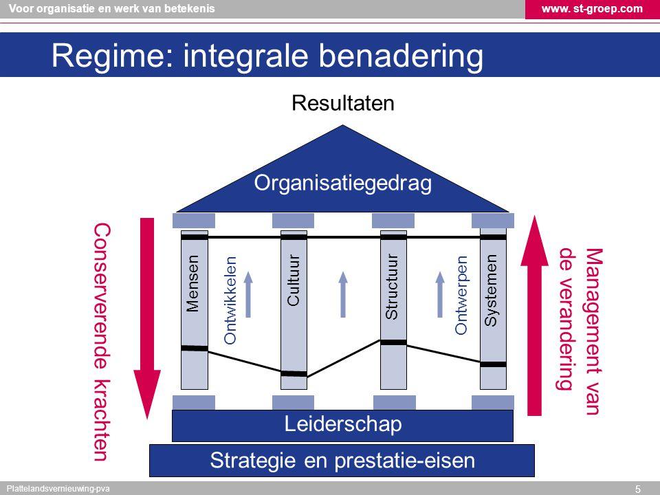 Regime: integrale benadering
