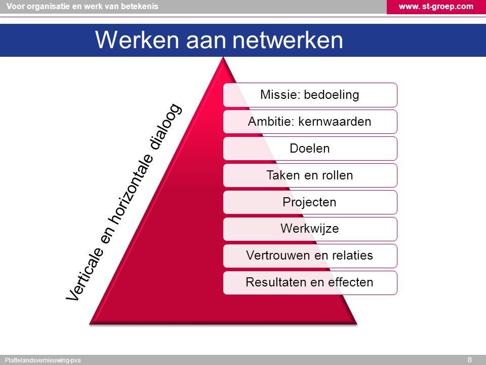 Werken aan netwerken Verticale en horizontale dialoog