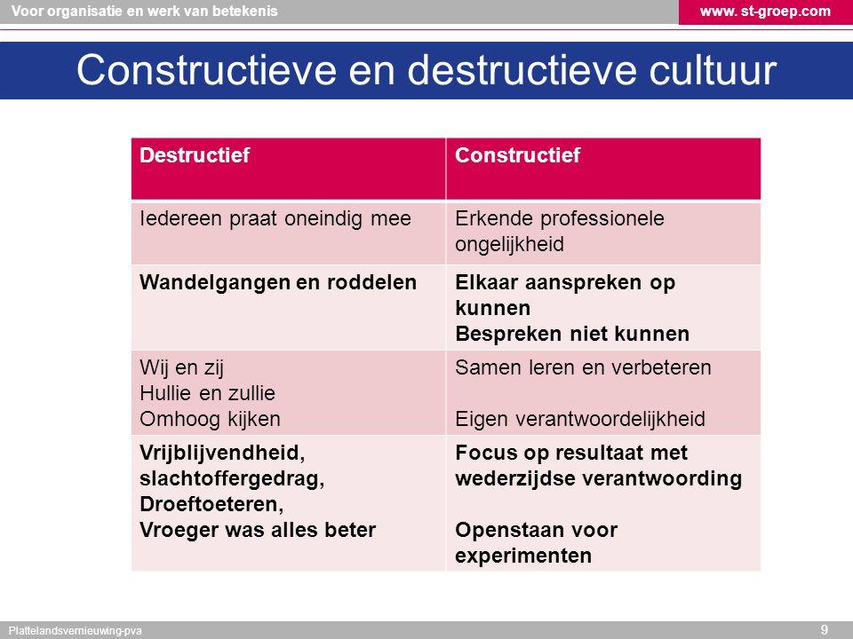 Constructieve en destructieve cultuur
