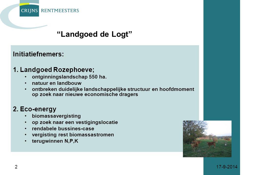 Landgoed de Logt Initiatiefnemers: 1. Landgoed Rozephoeve;