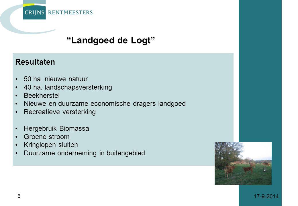 Landgoed de Logt Resultaten 50 ha. nieuwe natuur