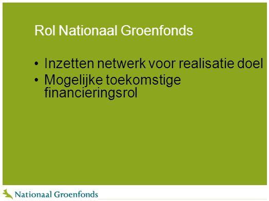 Rol Nationaal Groenfonds