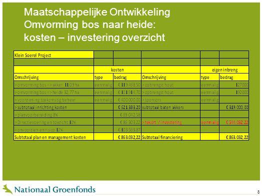 Maatschappelijke Ontwikkeling Omvorming bos naar heide: kosten – investering overzicht
