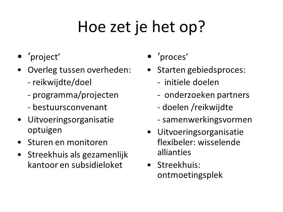 Hoe zet je het op 'project' 'proces' Overleg tussen overheden: