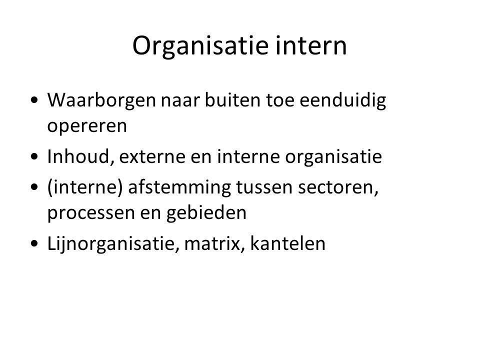 Organisatie intern Waarborgen naar buiten toe eenduidig opereren