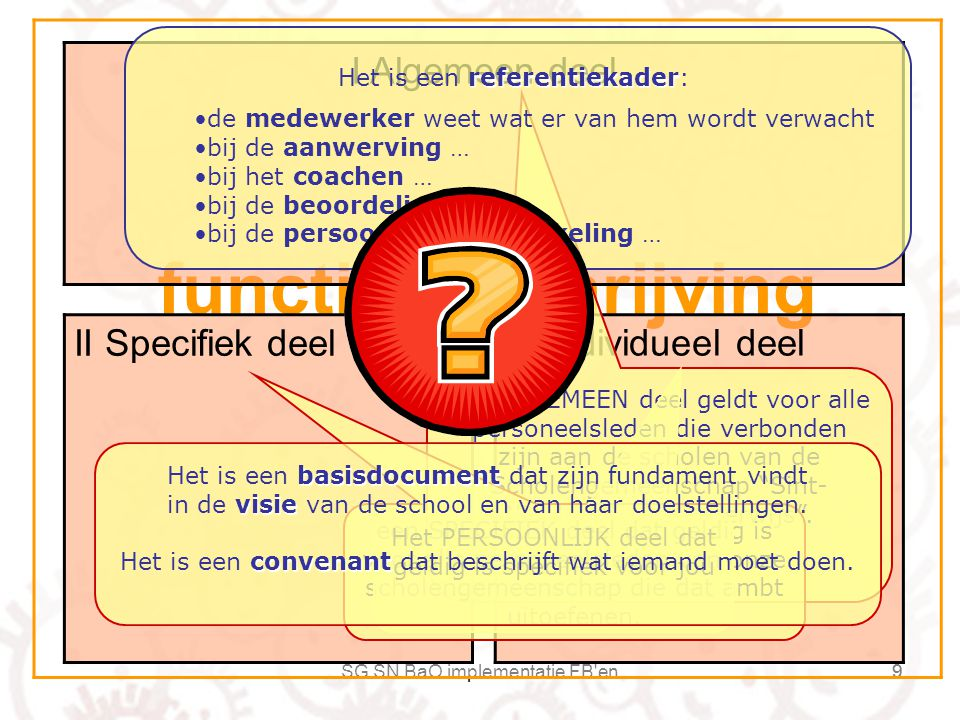 functiebeschrijving I Algemeen deel II Specifiek deel