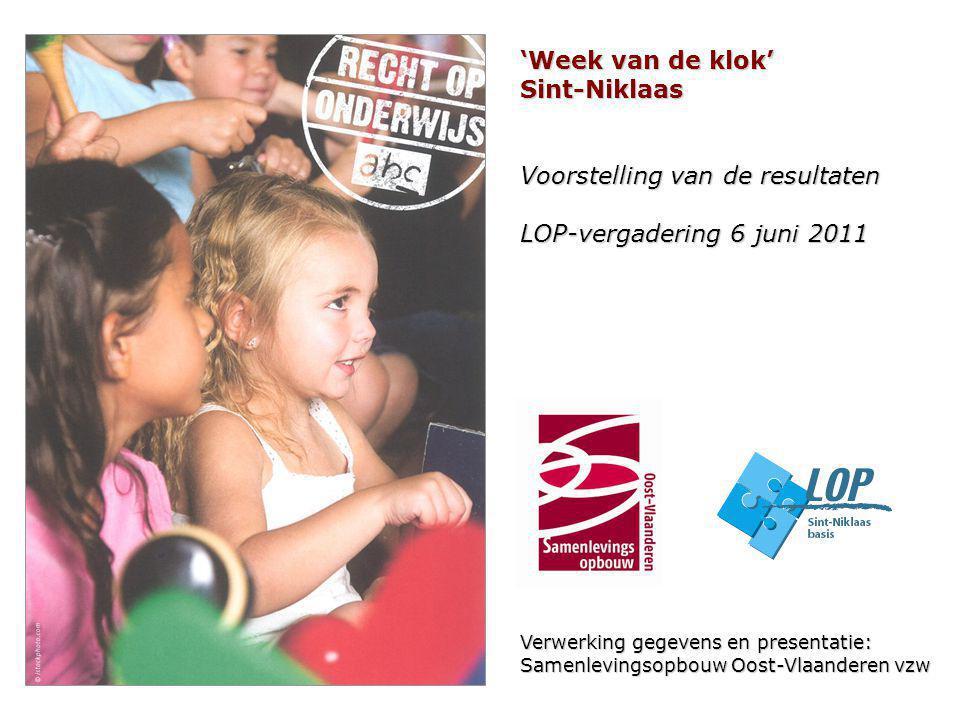 Voorstelling van de resultaten LOP-vergadering 6 juni 2011