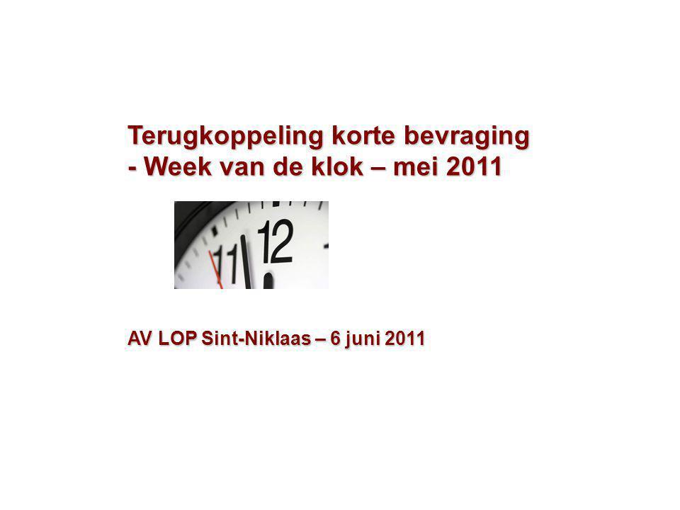 Terugkoppeling korte bevraging - Week van de klok – mei 2011