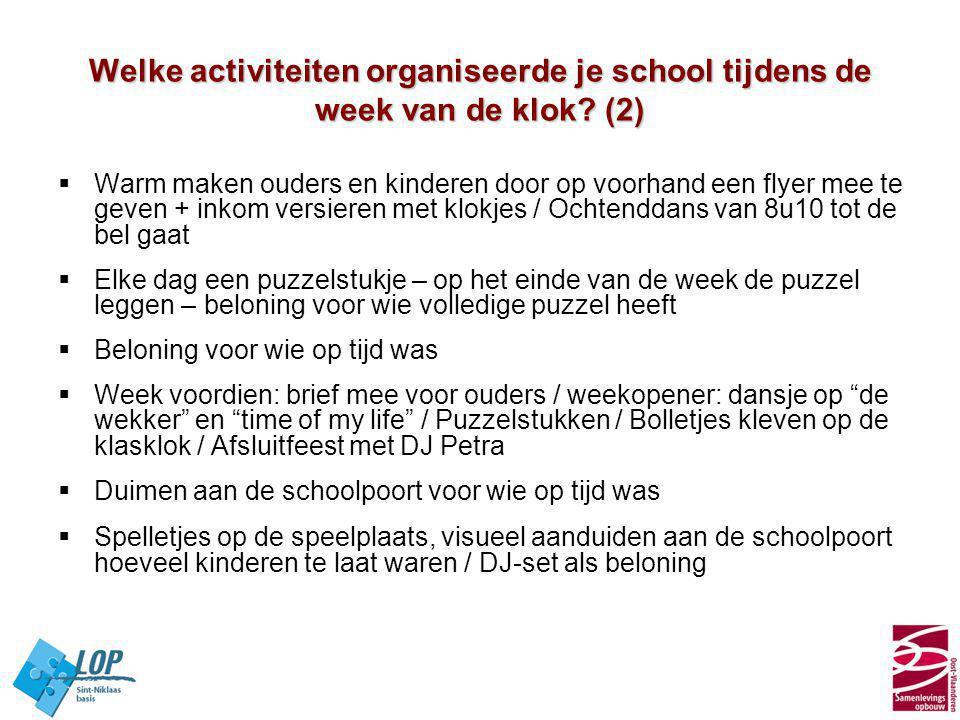 Welke activiteiten organiseerde je school tijdens de week van de klok