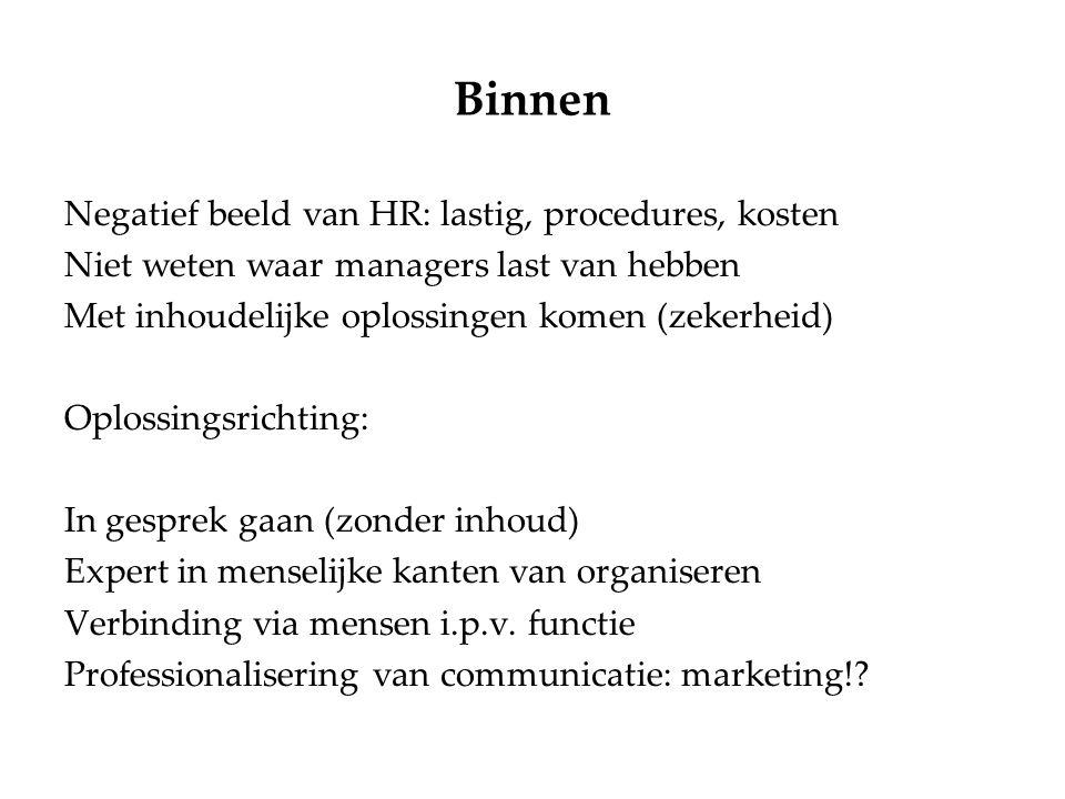 Binnen Negatief beeld van HR: lastig, procedures, kosten