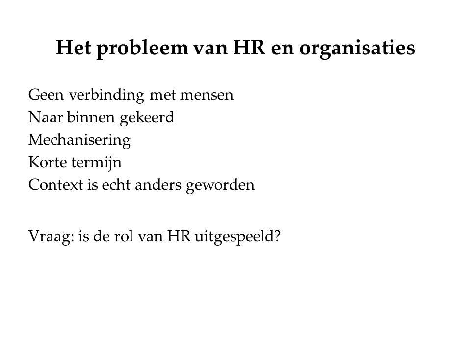 Het probleem van HR en organisaties