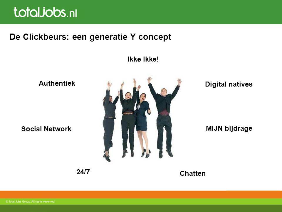 De Clickbeurs: een generatie Y concept