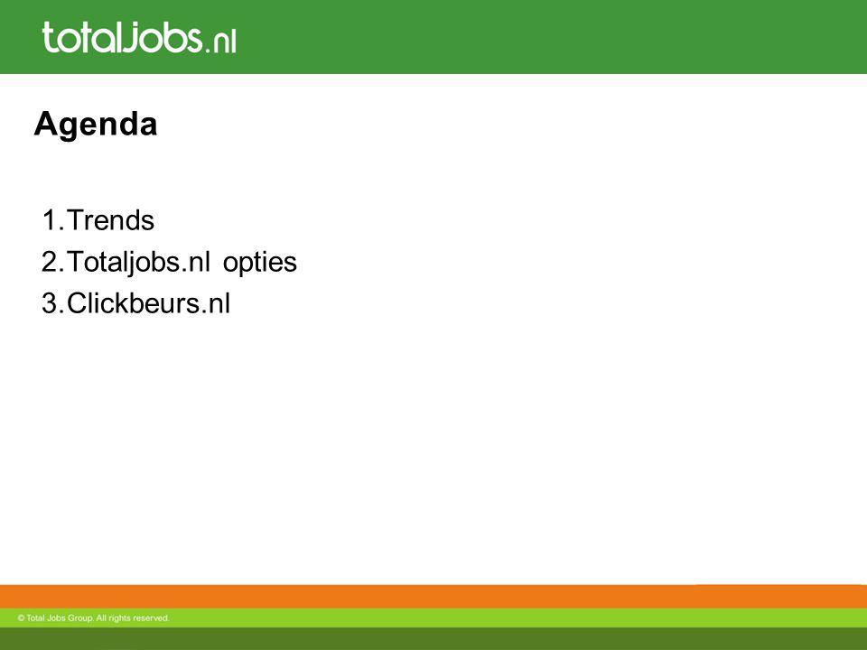 Agenda Trends Totaljobs.nl opties Clickbeurs.nl