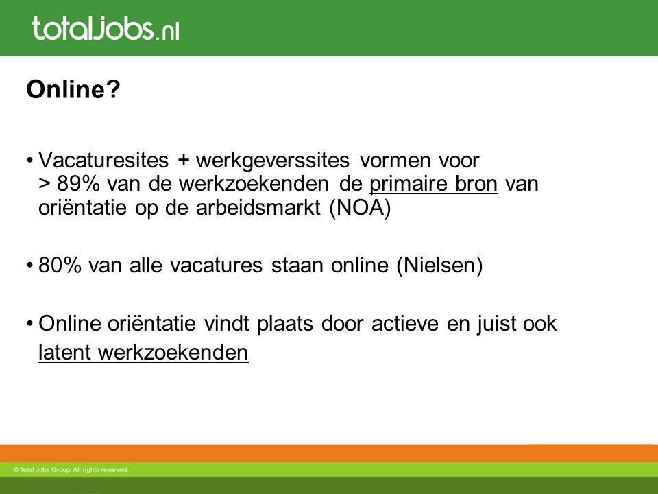Online Vacaturesites + werkgeverssites vormen voor > 89% van de werkzoekenden de primaire bron van oriëntatie op de arbeidsmarkt (NOA)