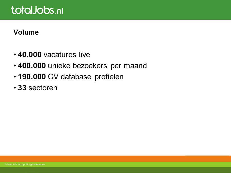 400.000 unieke bezoekers per maand 190.000 CV database profielen