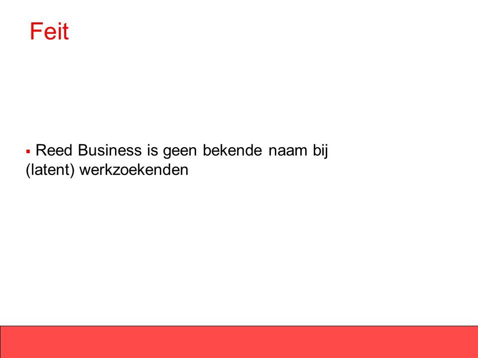 Feit Reed Business is geen bekende naam bij (latent) werkzoekenden