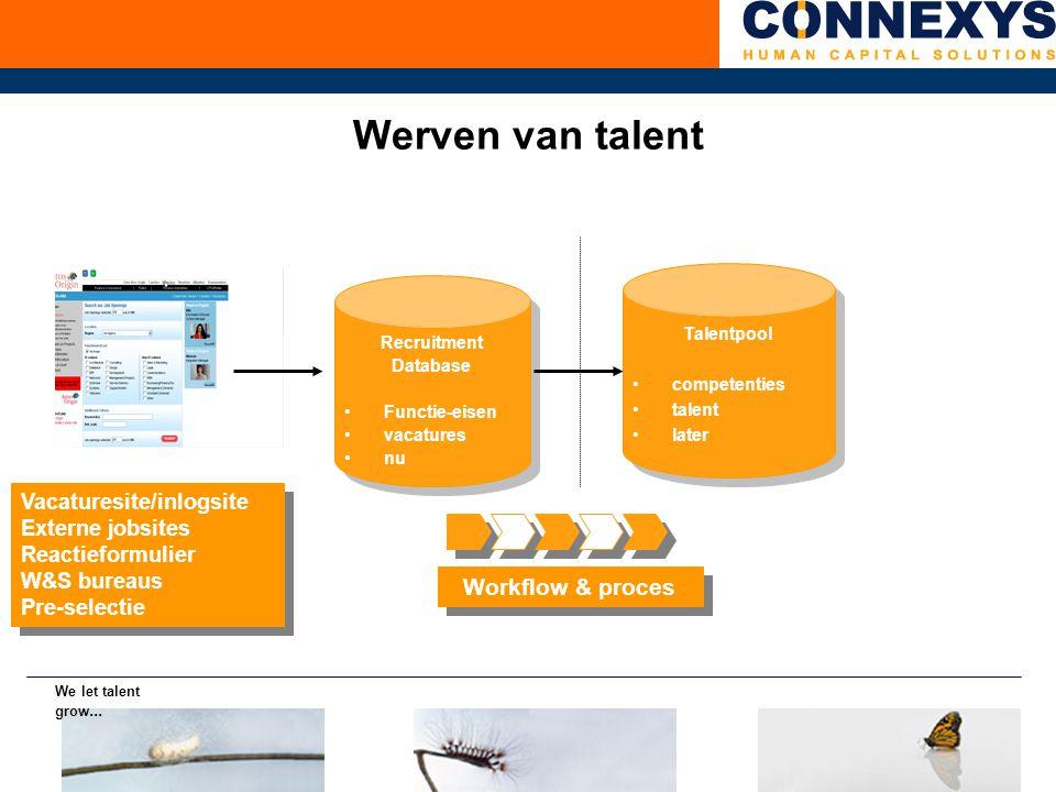 Werven van talent Workflow & proces