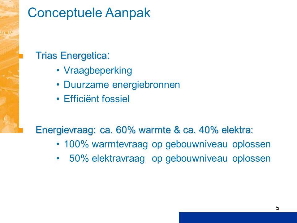 Conceptuele Aanpak Trias Energetica: Vraagbeperking