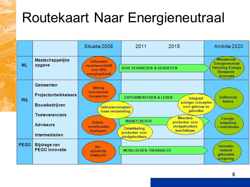 Routekaart Naar Energieneutraal