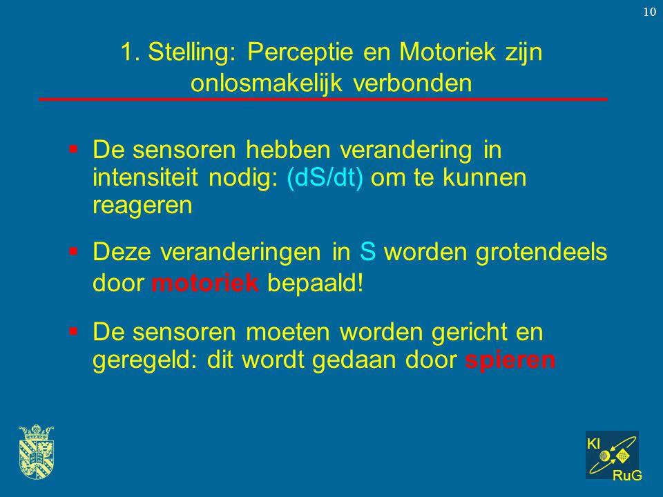 1. Stelling: Perceptie en Motoriek zijn onlosmakelijk verbonden