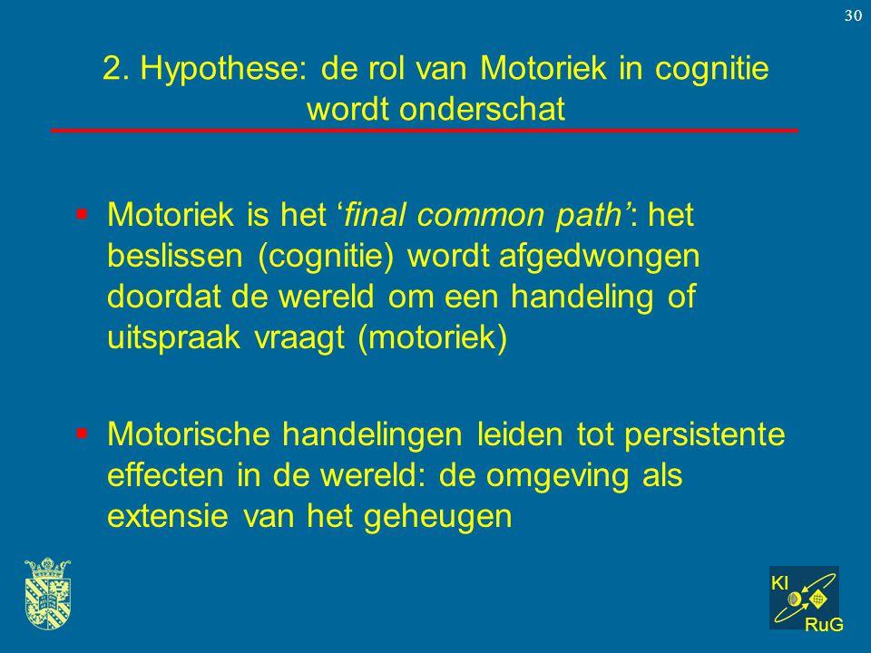 2. Hypothese: de rol van Motoriek in cognitie wordt onderschat