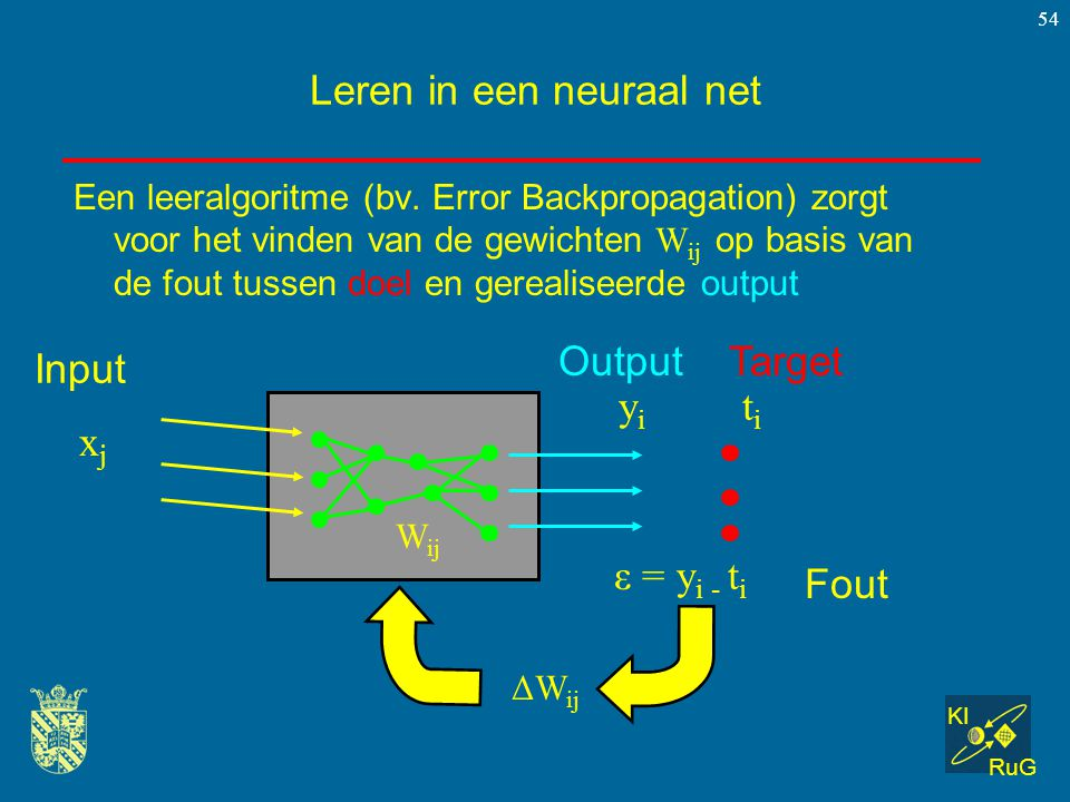 Leren in een neuraal net