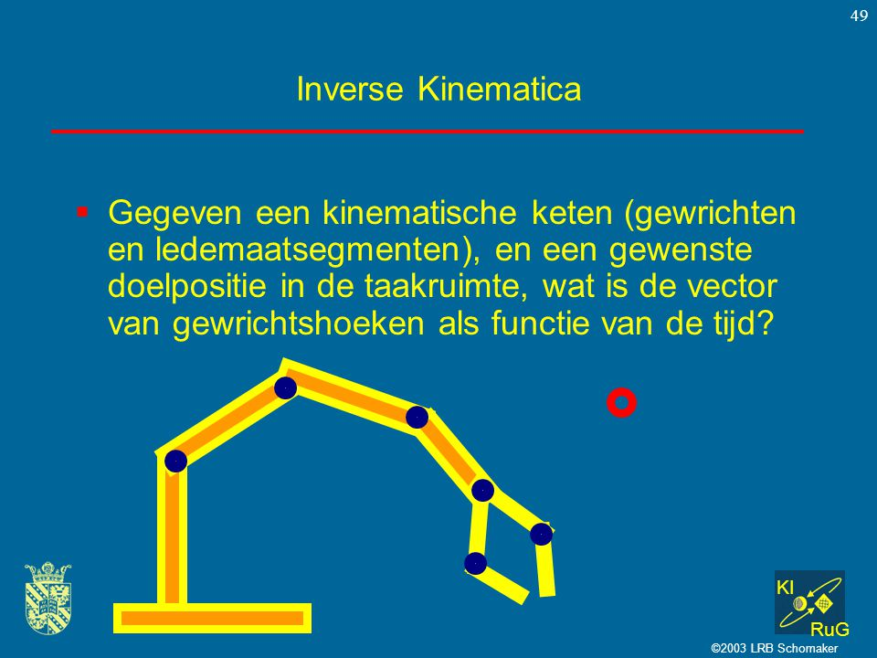 Inverse Kinematica