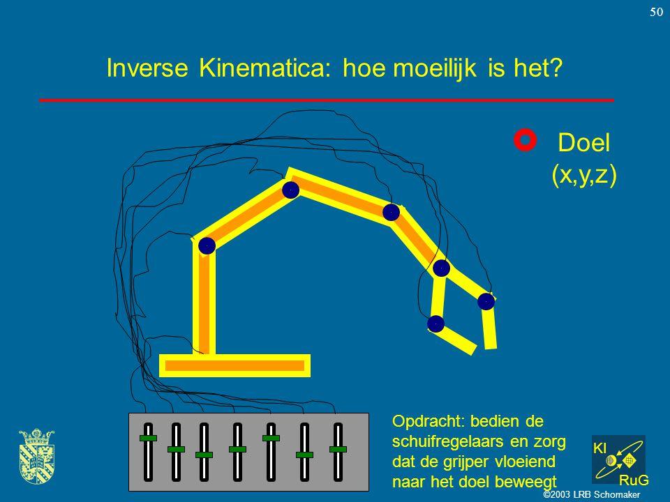 Inverse Kinematica: hoe moeilijk is het