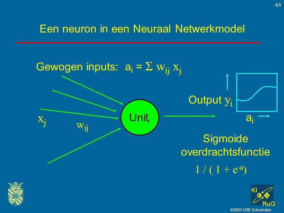 Een neuron in een Neuraal Netwerkmodel