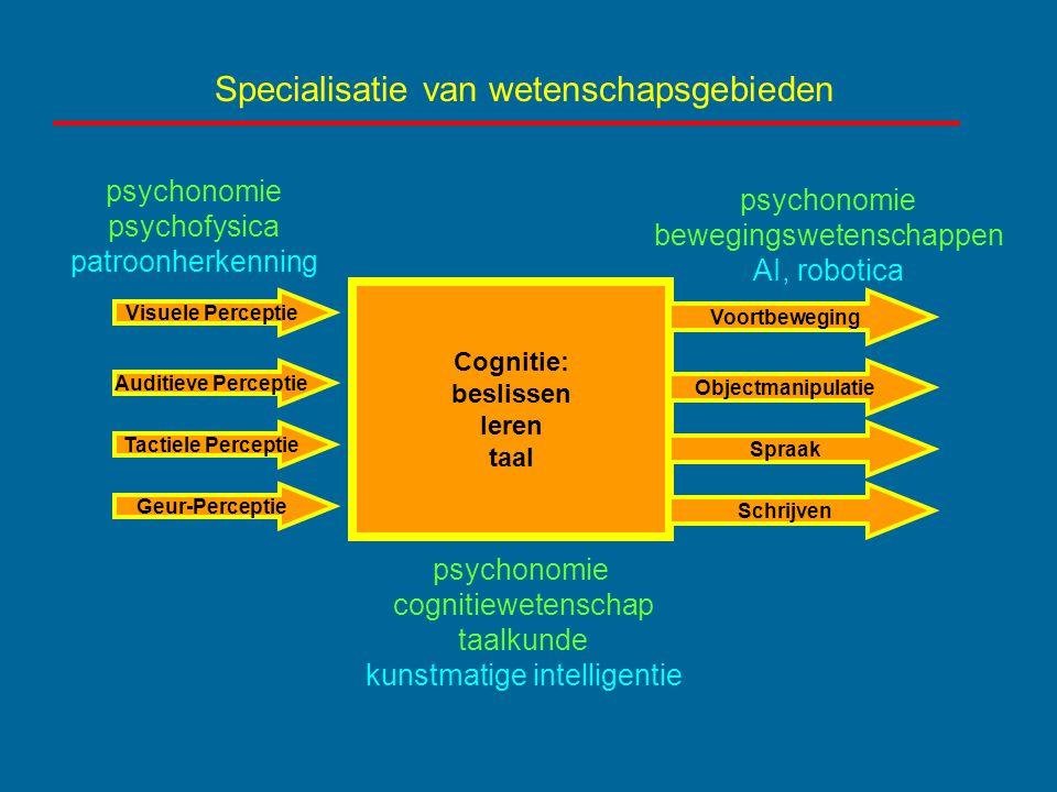 Specialisatie van wetenschapsgebieden