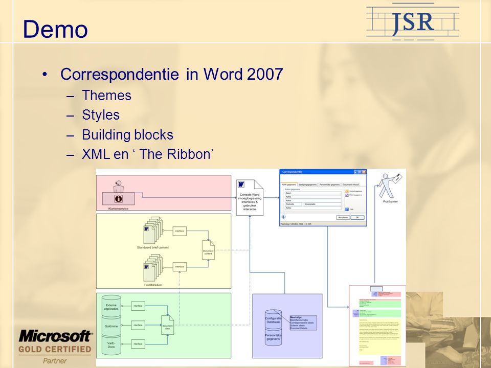 Demo Correspondentie in Word 2007 Themes Styles Building blocks